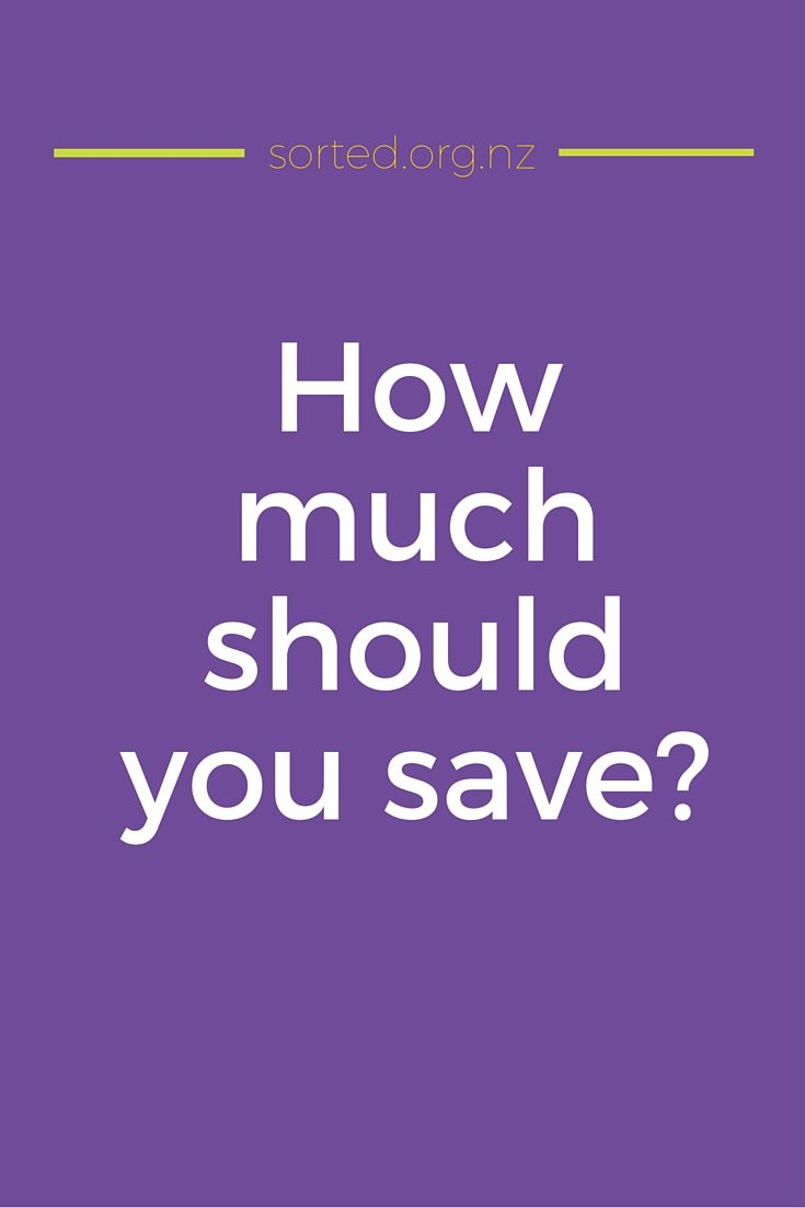How much money should you save? (If we were paying ourselves last, it would be just whatever was left over, which usually is not much. When we pay ourselves first, we get to choose!)