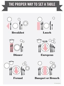 how to set a table - splits out by meal type, and upscale from everyday to formal and banquet