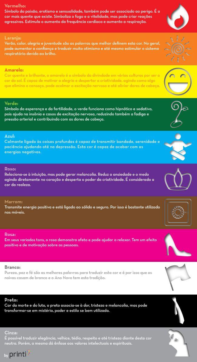 O significado das cores e suas sensações