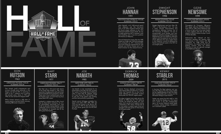 Alabama players in the NFL Hall of Fame - from the Alabama Football 2017 Media Guide - issuu #Alabama #RollTide #Bama #BuiltByBama #RTR #CrimsonTide #RammerJammer #Alabama2017MediaGuide