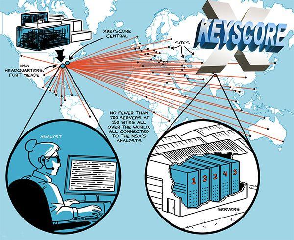 전직 CIA요원 스노든이 목숨걸고 폭로한 미국 첩보기밀 톱10 스마트인컴