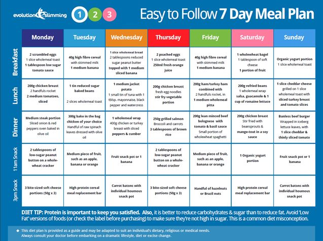 Easy to Follow 7 Day Meal Plan by Evolution Slimming ...