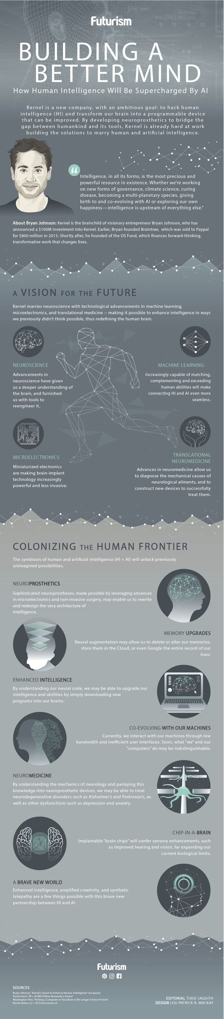 Reprogramming the Human Mind: Here's How We'll Make Humanity 2.0 [INFOGRAPHIC]   Welcome to the next stage of human evolution. https://futurism.com/images/reprogramming-the-human-mind-heres-how-well-make-humanity-2-0-infographic/?utm_campaign=coschedule&utm_source=pinterest&utm_medium=Futurism&utm_content=Reprogramming%20the%20Human%20Mind%3A%20Here%27s%20How%20We%27ll%20Make%20Humanity%202.0%20%5BINFOGRAPHIC%5D