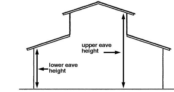 Free Building Quote - Pole Barn Kits - Pole Building Price