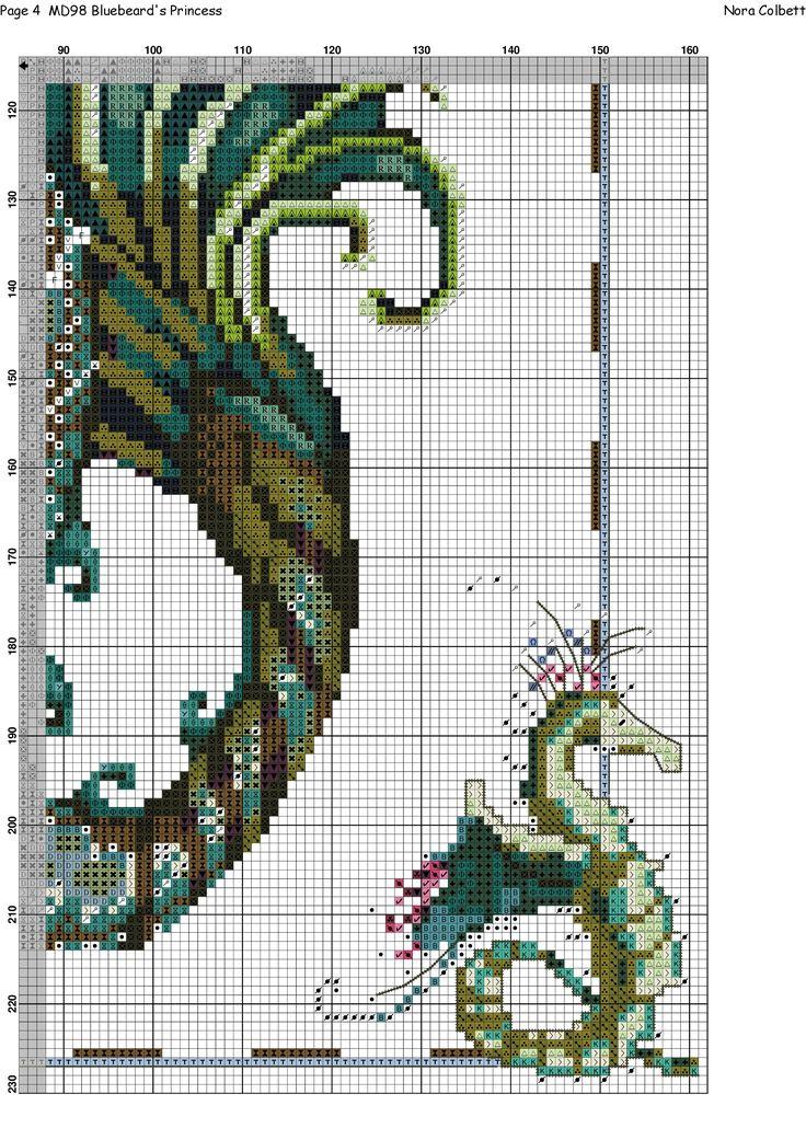 5/5 Mermaid Queen Cross Stitch Chart