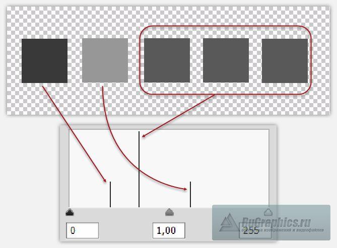 чтение гистограммы на примере цветной фотографии