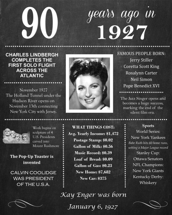 Personalized 90th Birthday Chalkboard Poster 1929 Facts DIGITAL FILE In 2019