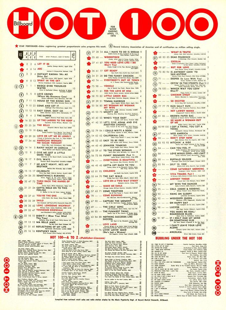 100 wonders of the world list pdf