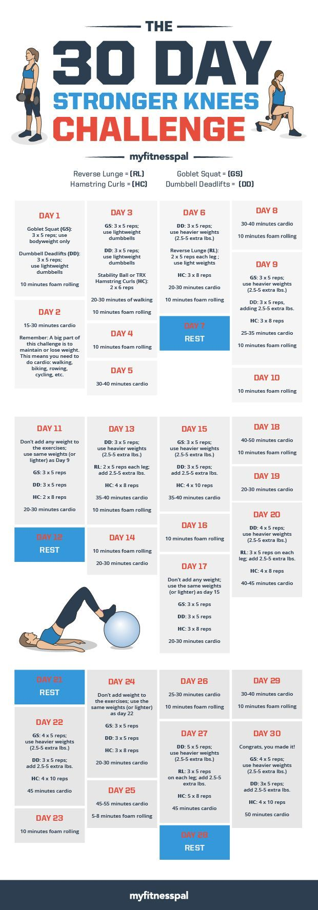 Knee Pain: The 30-Day Stronger Knees Challenge