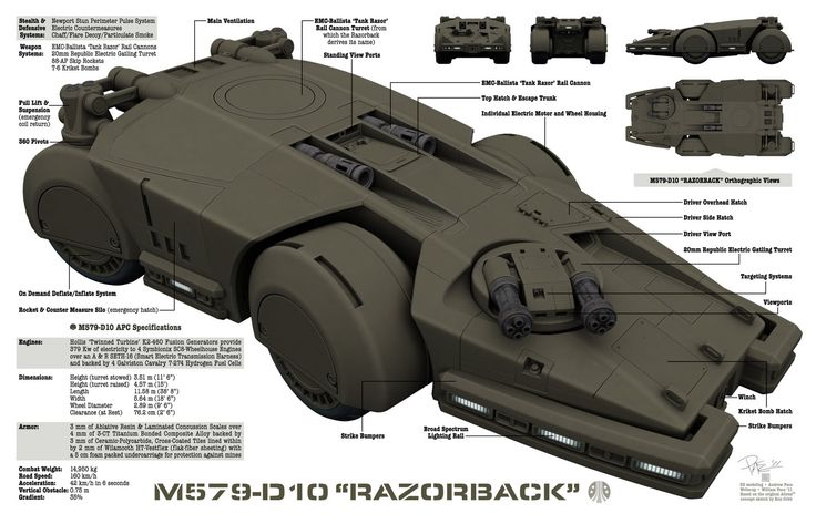 """Razorback"", illustration by Drew Pace based on Ron Cobb's original APC concept for Aliens (1986)"