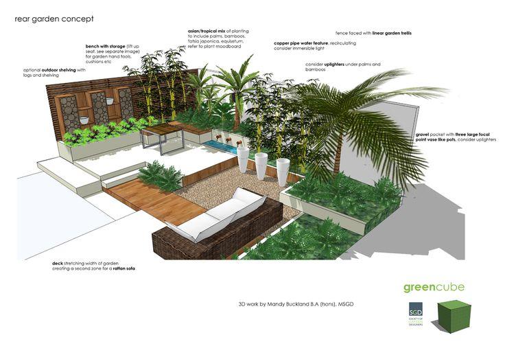 contemporary courtyard gardens | This modern tropical courtyard garden has a small patio area with a ...