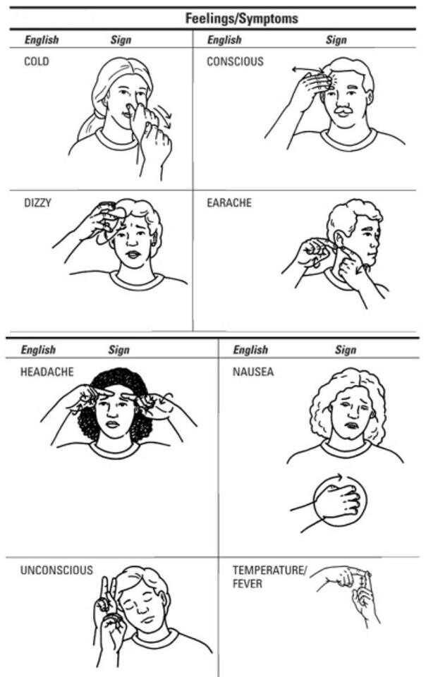 How to Express Your Feelings in American Sign Language ...