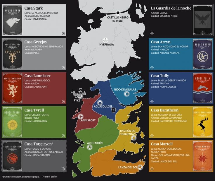 El mapa de Juego de Tronos. Gráficos sobre Televisión en 20minutos.es