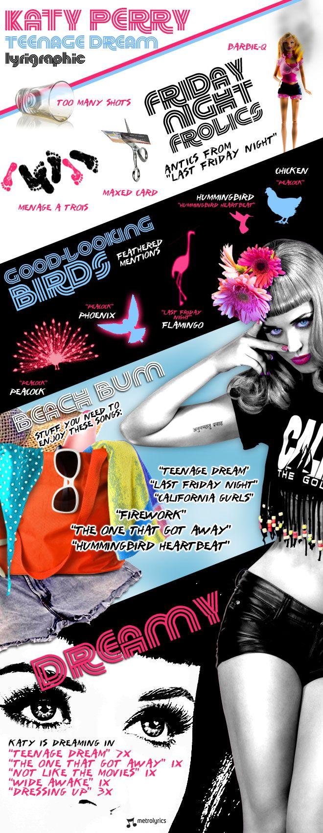 Plastic bag katy perry lyrics - Lyrigraphic Katy Perry Teenage Dream Lyrics From Metrolyrics Com