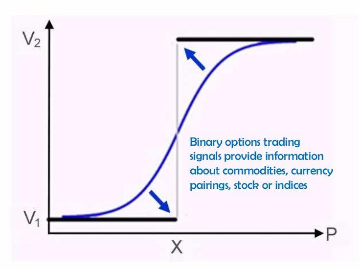Sure, the signals provide a shortcut to successful trading. Quite ideally therefore selecting an experienced and professional binary options signal provider stand as a crucial step in the process of using signals.