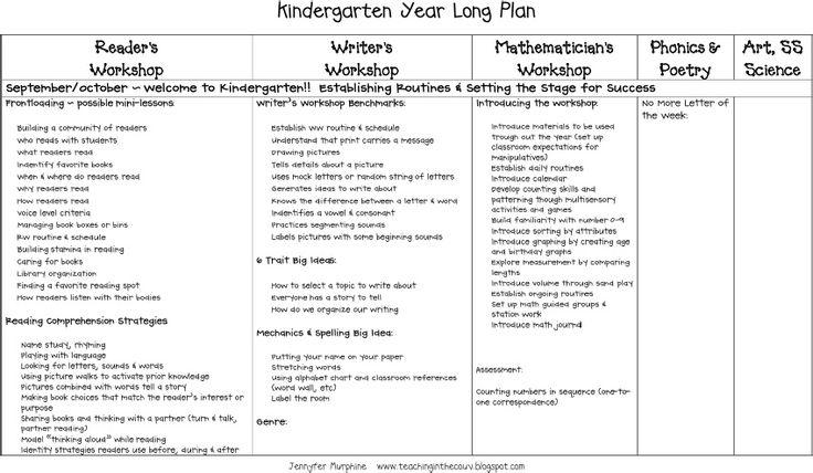 YEARLONG plan for Writer's Workshop (Kindergarten)
