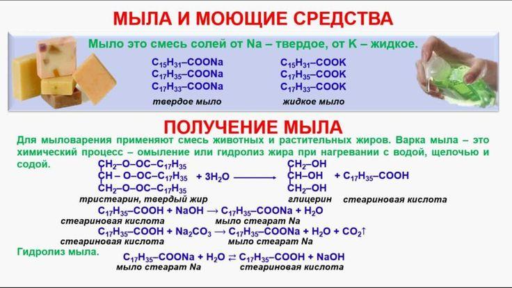 № 119. Органическая химия. Тема 20. Жиры. Часть 7.  Мыла и моющие средст...