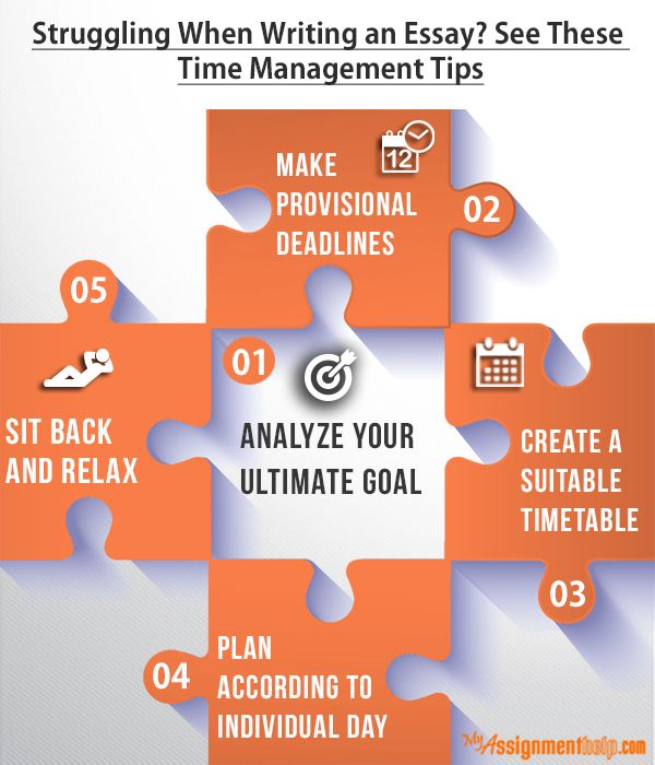 essays on time management How to write a five paragraph essay: managing your time the key to writing a winning essay lies not only in the content but also in its management.