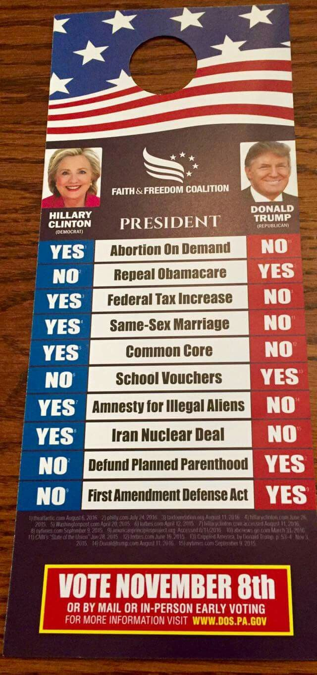 I agree with all Trump's positions on these issues, EXCEPT School Vouchers.  Vouchers taken by Private Schools will be a sure-fire way for the government to wiggle and weasel its way into those PRIVATE institutions!!!  Let's stand opposed to school vouchers!!!  (H. W.,  10/28/2016)