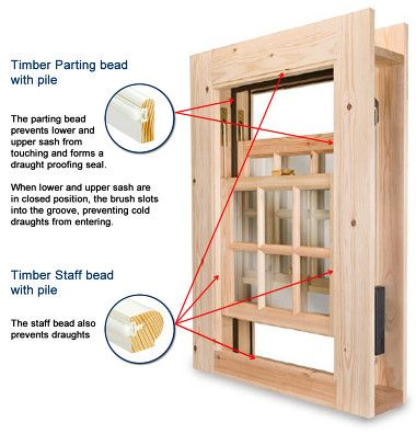 41 Best Sash Window Draught Proofing Images On Pinterest