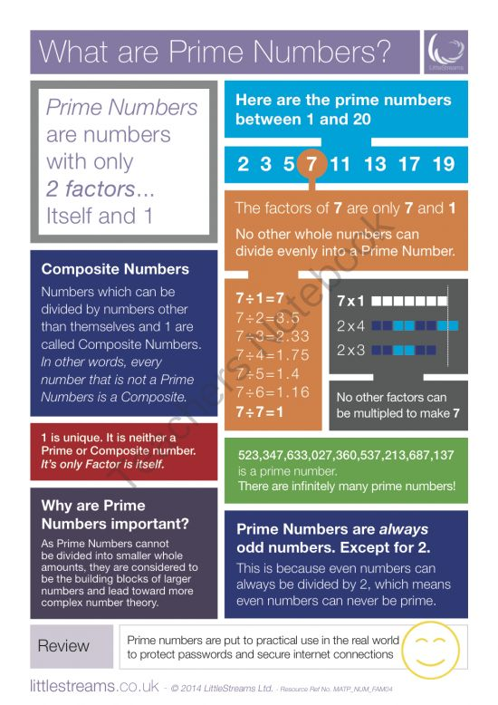 Prime Numbers | What are Prime Numbers? Skills Poster from LittleStreams on TeachersNotebook.com -  (1 page)  - A simple poster and teaching aid on the subject of Prime Numbers.