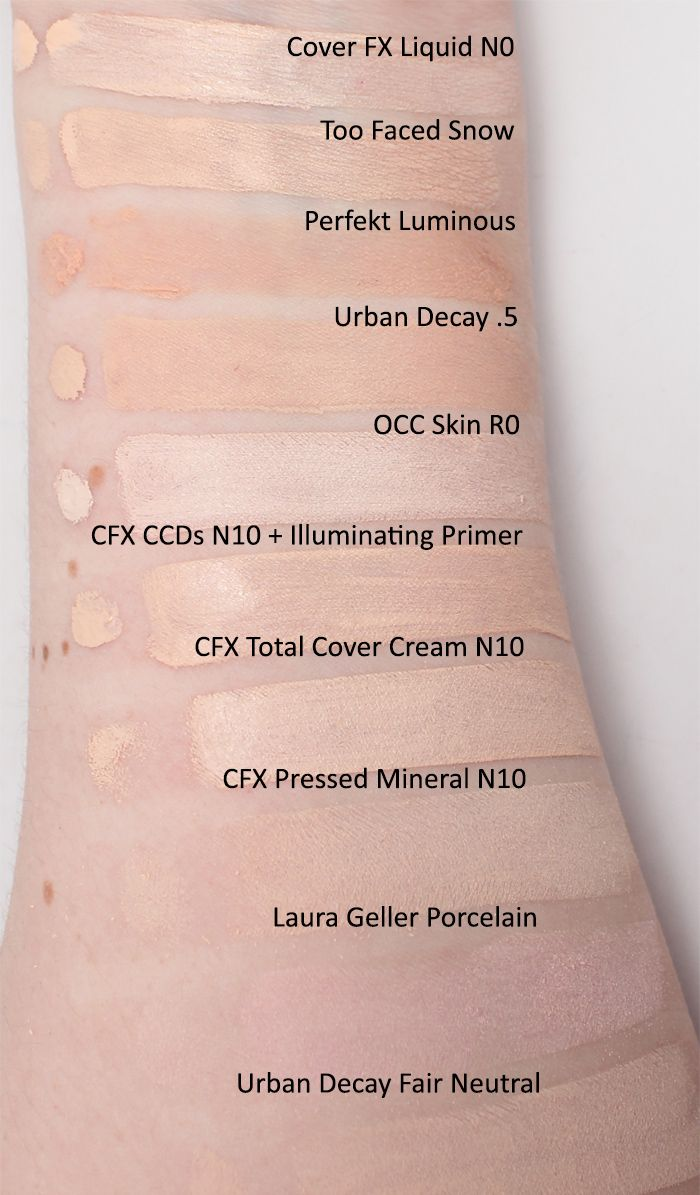 Phyrra shares pale foundation swatches, product recommendations for primers, setting powders, and makeup setting sprays.