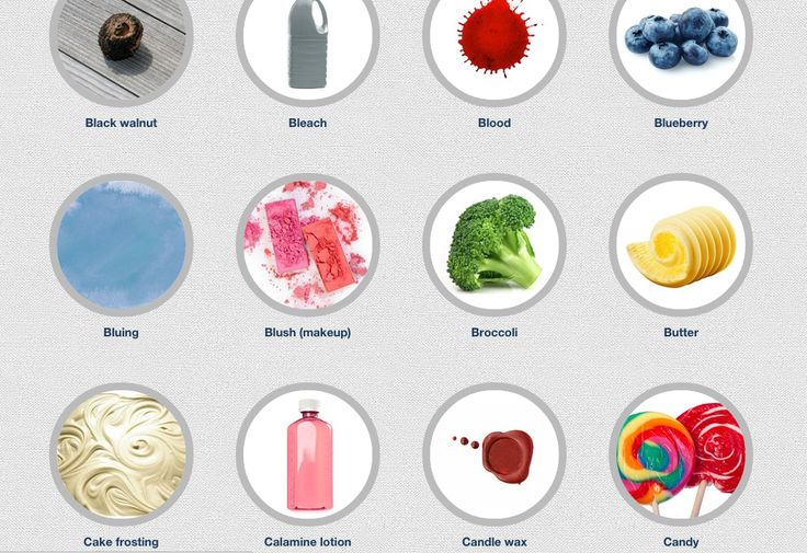 23 Surprising Laundry Tips You Didn't Know You Needed - University of Illinois published a stain removal guide