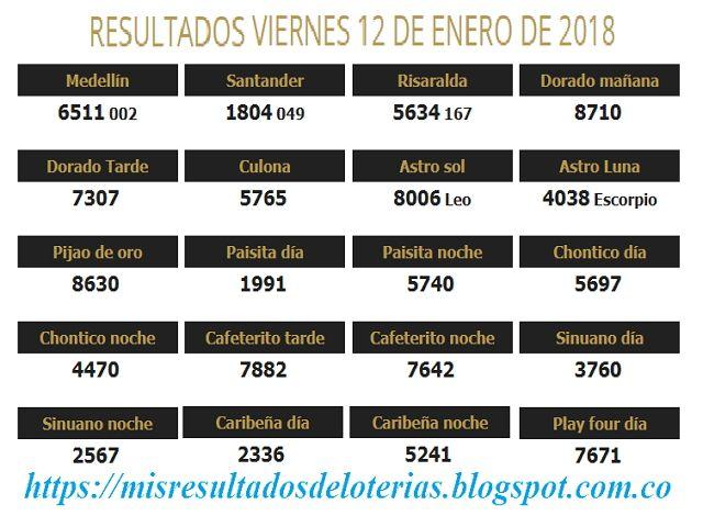 Resultado de la Lotería: Resultados de las loterías de Colombia   Ganar cha...