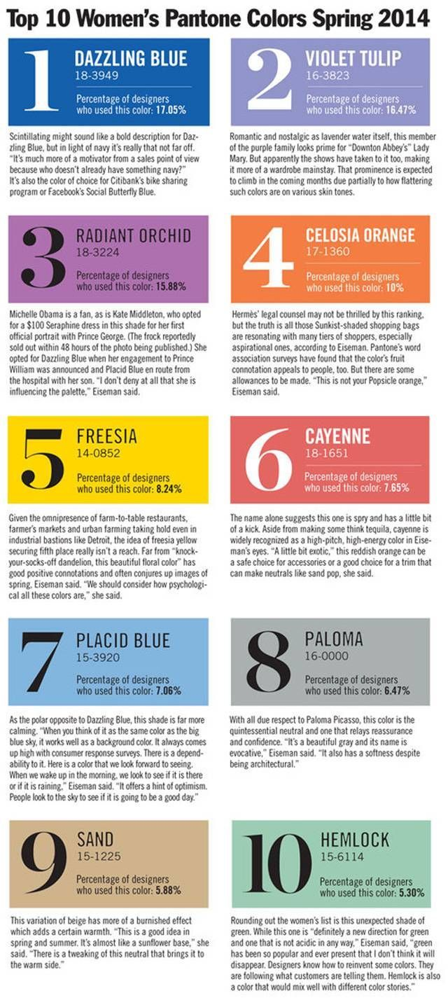 Top 10 women s pantone colors spring 2014 more on http www