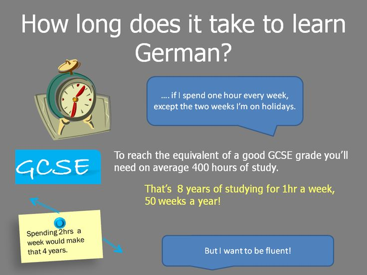 How Long Does it Take to Learn French? What Beginners ...