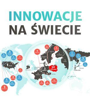 Innowacje na świecie