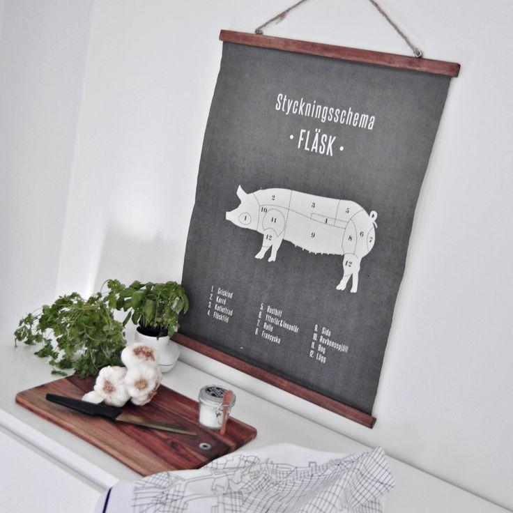 Tavelduk med styckningsschema för gris, fläsk. Supersnygg att hänga i köket, en tavla som drar ögonen till sig. Texterna anger namn på styckningsdelar. Trendig tavelduk med träinramning uppe och nere samt snöre att hänga i.