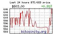 МАКСИМИЗИРУЙТЕ ВАШ ДОХОД ВМЕСТЕ С Bitcoin-Investment Bitcoin-Investment - это проект что занимается торговлей биткоинами - одной из самых распространенных децентрализованных валют на биржах bitstamp , mt.gox , BTC -е . Пользователи отправляют друг другу платежи напрямую и удостоверяют их самостоятельно с помощью криптографической подписи .