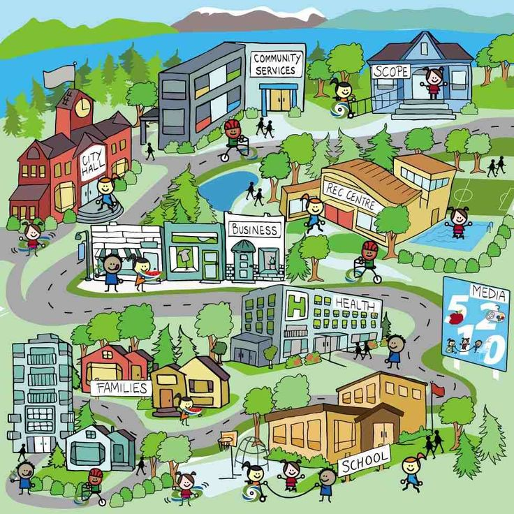 community pictures for preschoolers neighborhood map search social studies 111