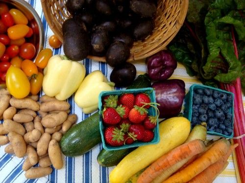 25 Ways to Eat Sustainably