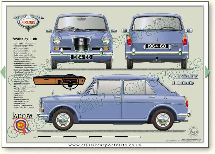 Wolseley 1100 ADO16 1964-68 classic car portrait print