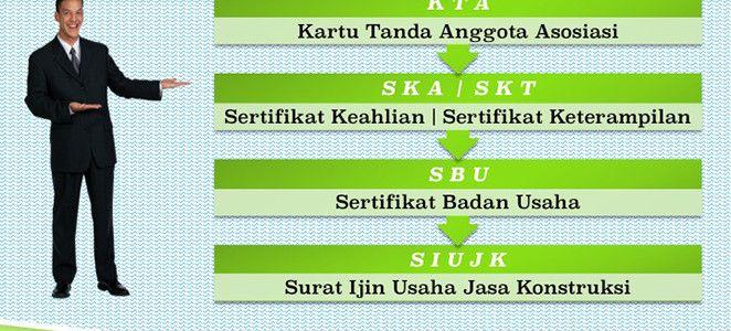 Jasa Pengurusan Siujk Surat Izin Usaha Jasa Konstruksi Jakarta