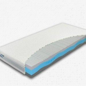Nowoczesny materac termoelastyczny Thermo-Silver, wykorzystujący najlepszą na rynku piankę thermosilver PCM, dającą ulgę nawet latem.