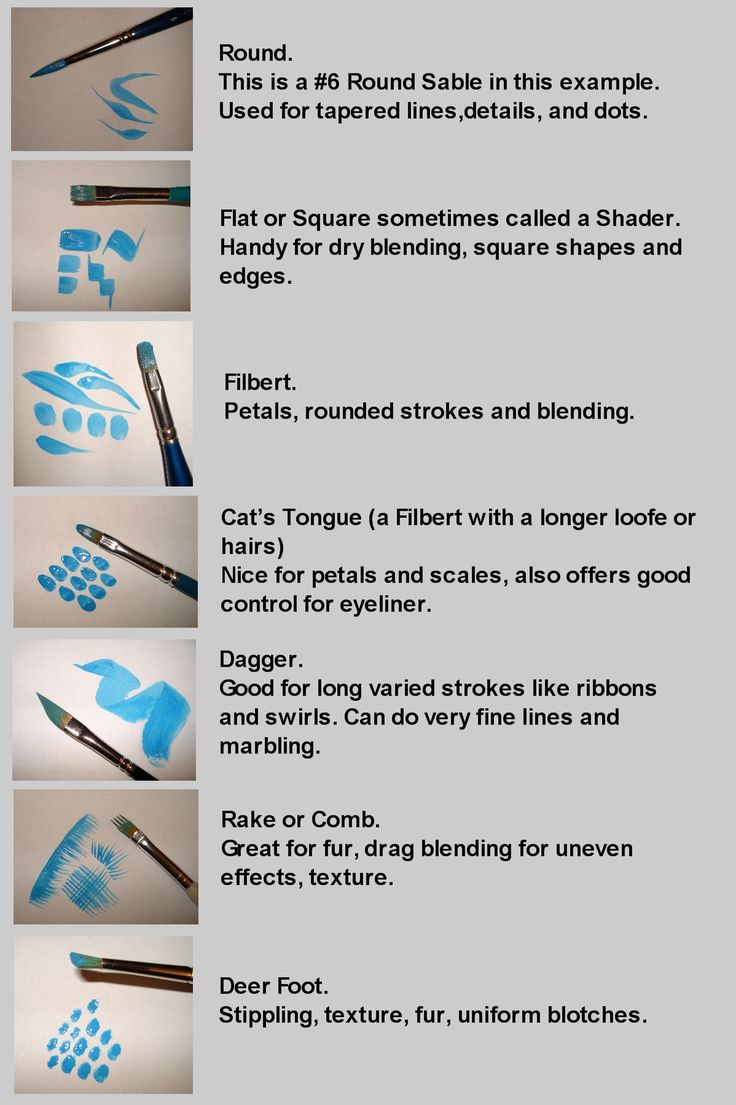 86 best images about face painting tips on pinterest for Facebook disclaimer template