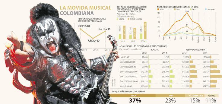 Música y teatro, los líderes en eventos
