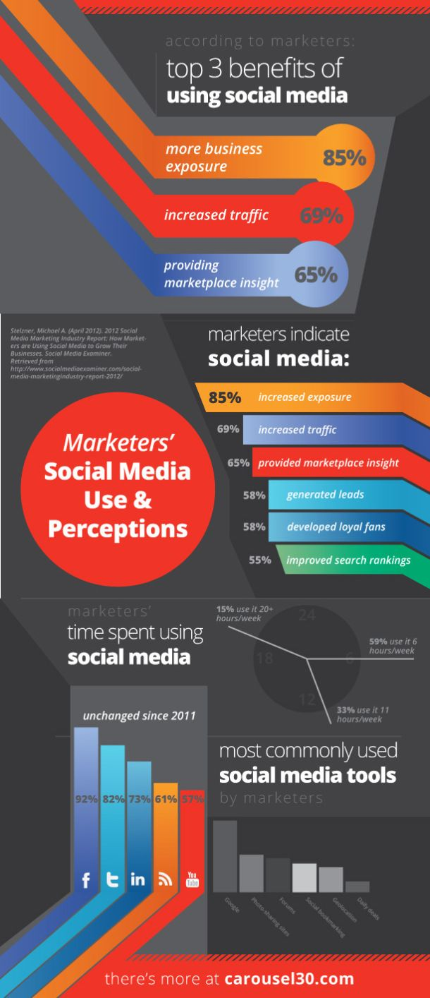 Top 3 Benefits of Social Media