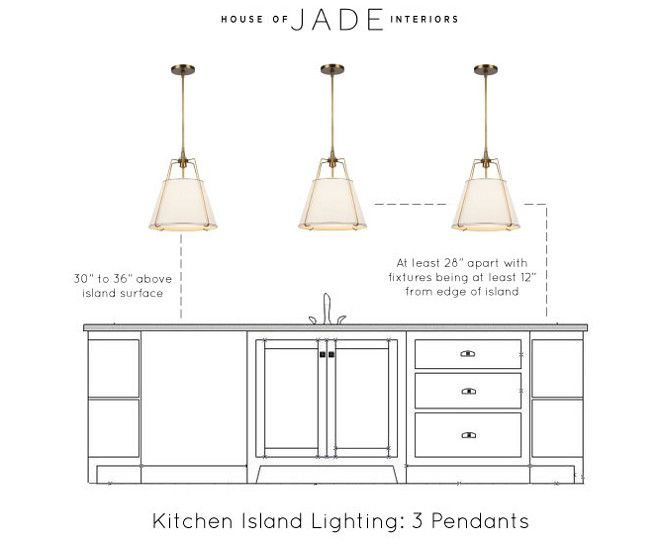 17 Best Ideas About Kitchen Island Dimensions On