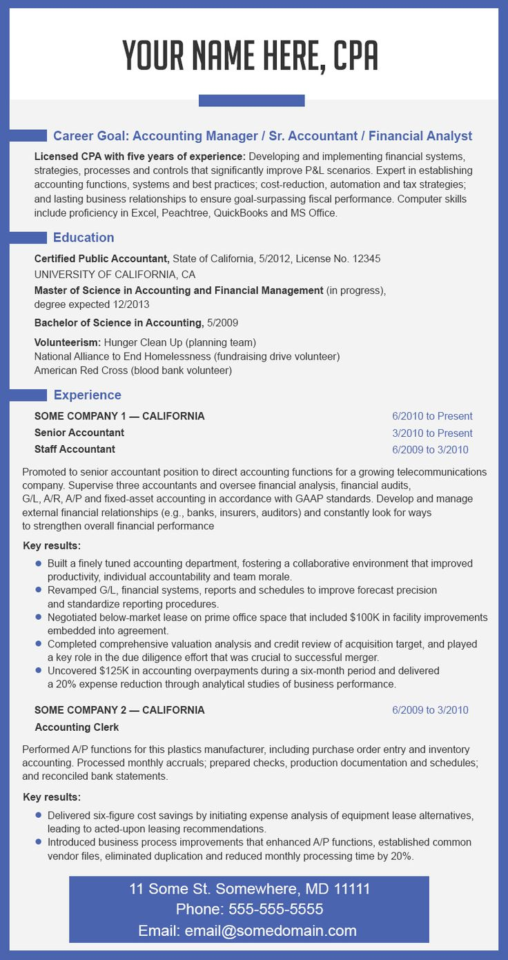 best resume writing service 2012