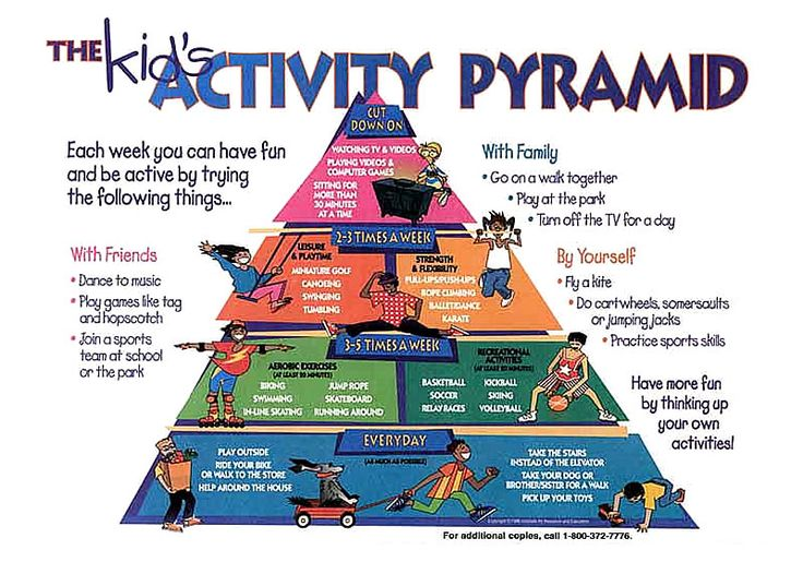 exercising for children | ... here is a neat exercise pyramid for kids from the website get fit tn