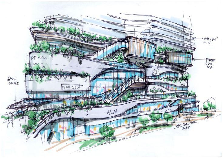 sketch, facade, podium, retail design, retail planning, randy carizo
