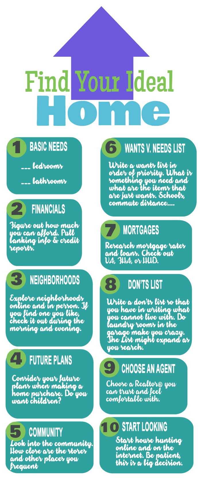 How to pick your ideal home – find a Realtor®, research mortgages, write a don'ts list, write a needs versus wants list, explore communities and more @Realtors  AD #getrealtor