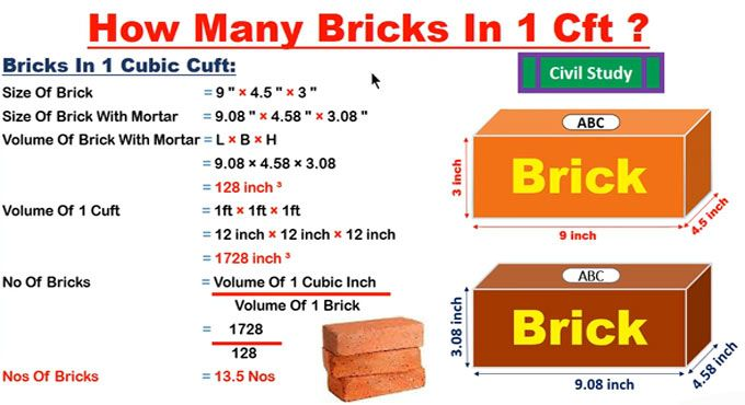 How Many Bricks In One Cubic Feet Grade Of Concrete Civil Engineering Design Structural Engineering