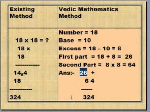 What is the correct way to know about vedik maths ?