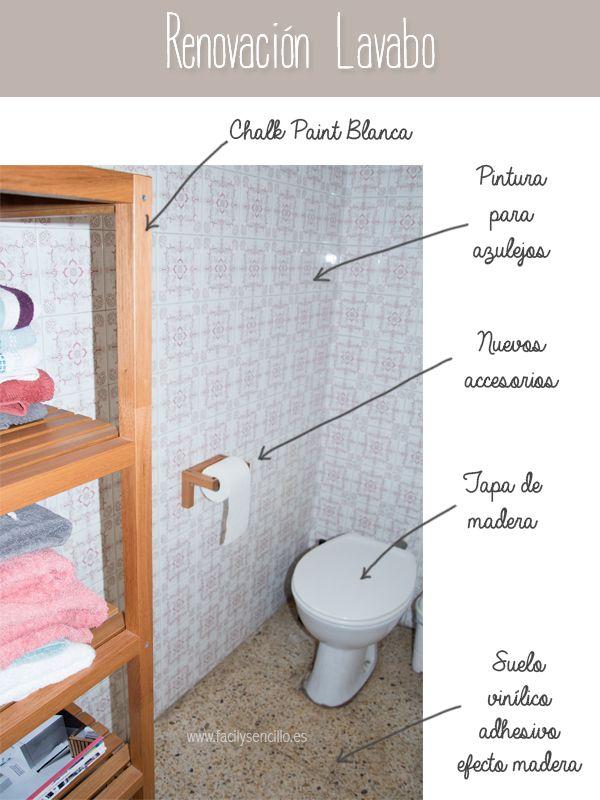 Baño Nuevo Sin Obras:Reforma de baño sin realizar obras