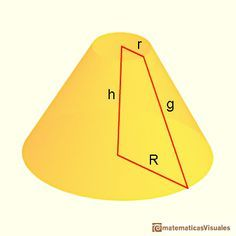 Conos y troncos de cono: generatriz y altura del tronco de cono | matematicasVisuales